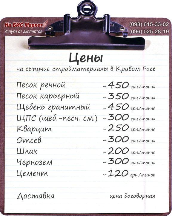 http://nabisinfo.com/price/ceny_sypuchie_strojmat_kr